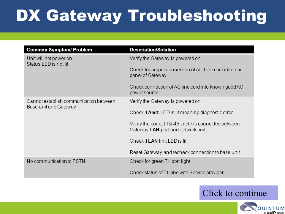 DX Gateway Troubleshooting Common Symptom/ ProblemDescription/Solution Unit will not power on. Status LED is not lit. Verify the Gateway is powered on