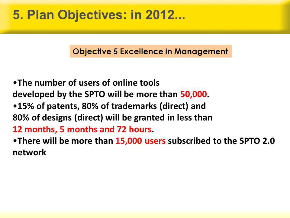 5. Plan Objectives: in 2012...