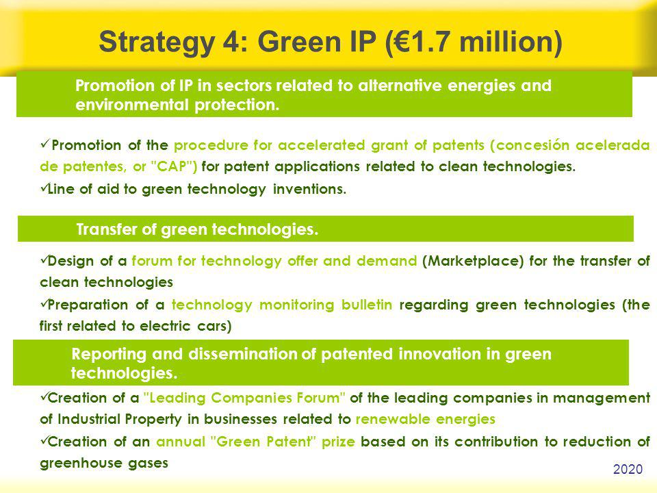 2020 Strategy 4: Green IP (1.7 million) Promotion of IP in sectors related to alternative energies and environmental protection. Promotion of the proc