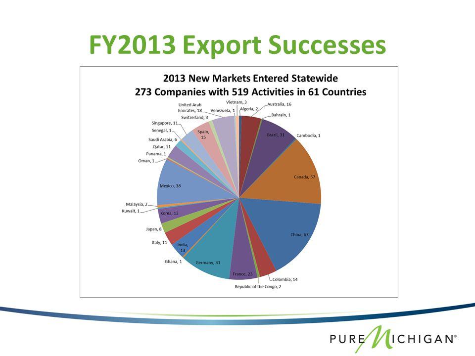 FY2013 Export Successes