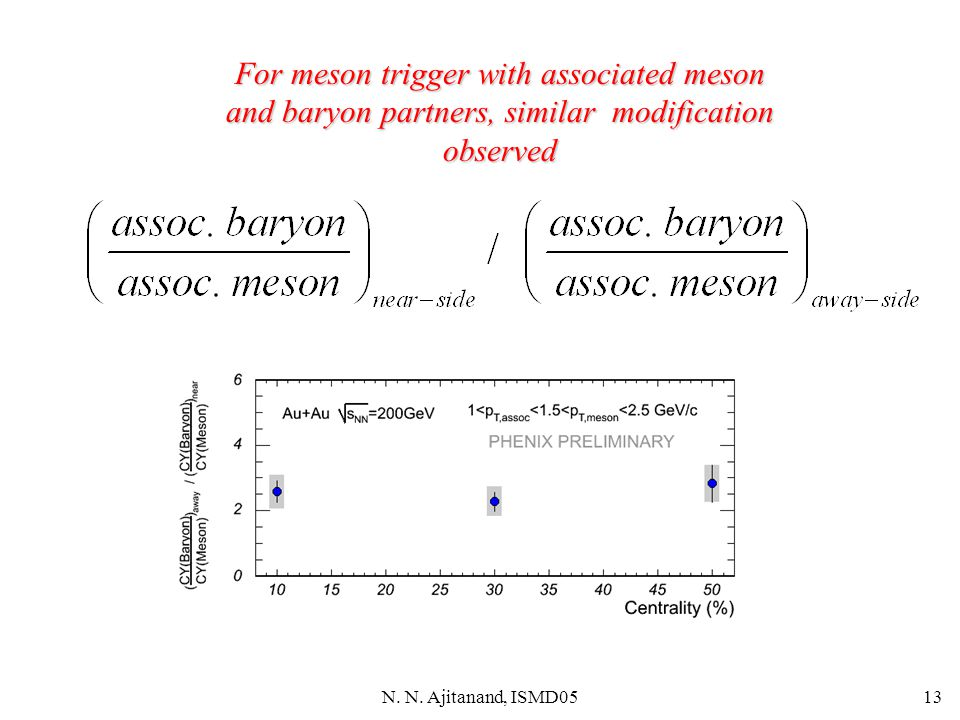 N. N. Ajitanand, ISMD0513 For meson trigger with associated meson and baryon partners, similar modification observed
