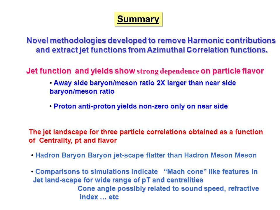 SummarySummary Novel methodologies developed to remove Harmonic contributions and extract jet functions from Azimuthal Correlation functions.