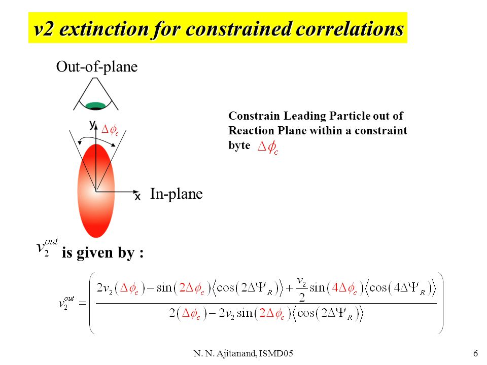 N. N. Ajitanand, ISMD056 Out-of-plane v2 extinction for constrained correlations Constrain Leading Particle out of Reaction Plane within a constraint