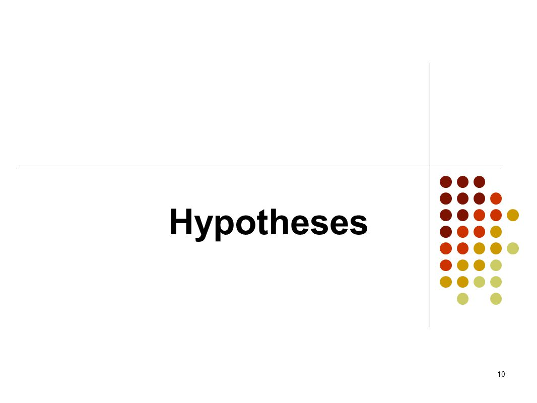 10 Hypotheses