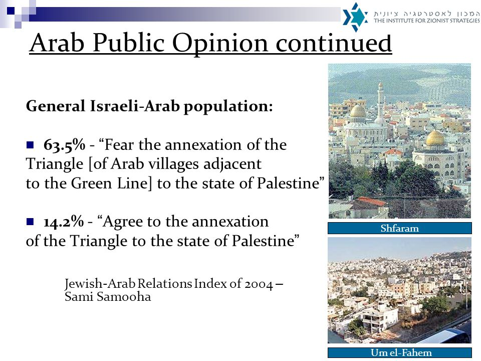 Arab Public Opinion continued General Israeli-Arab population: 63.5% - Fear the annexation of the Triangle [of Arab villages adjacent to the Green Line] to the state of Palestine 14.2% - Agree to the annexation of the Triangle to the state of Palestine Jewish-Arab Relations Index of 2004 – Sami Samooha Shfaram Um el-Fahem