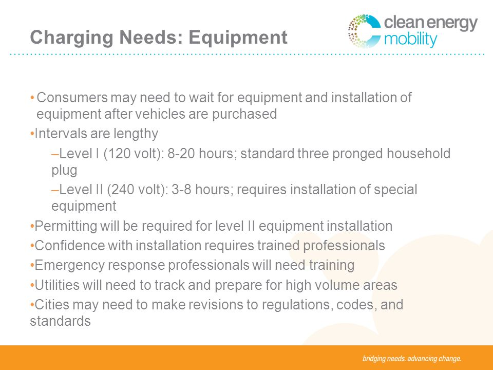 Charging Needs: Equipment Consumers may need to wait for equipment and installation of equipment after vehicles are purchased Intervals are lengthy –Level I (120 volt): 8-20 hours; standard three pronged household plug –Level II (240 volt): 3-8 hours; requires installation of special equipment Permitting will be required for level II equipment installation Confidence with installation requires trained professionals Emergency response professionals will need training Utilities will need to track and prepare for high volume areas Cities may need to make revisions to regulations, codes, and standards