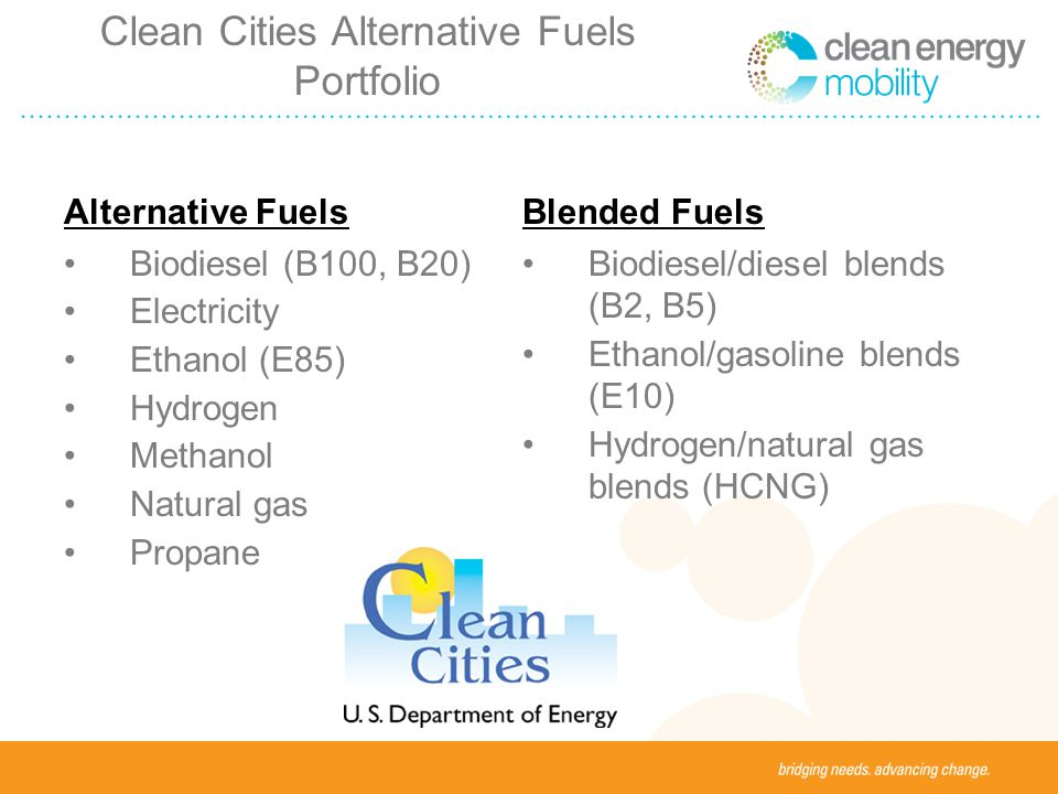 Alternative Fuels Biodiesel (B100, B20) Electricity Ethanol (E85) Hydrogen Methanol Natural gas Propane Blended Fuels Biodiesel/diesel blends (B2, B5) Ethanol/gasoline blends (E10) Hydrogen/natural gas blends (HCNG) Clean Cities Alternative Fuels Portfolio