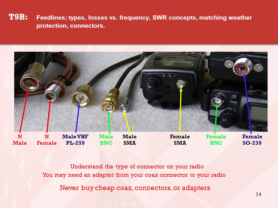14 T9B: Feedlines; types, losses vs. frequency, SWR concepts, matching weather protection, connectors. Male SMA Male BNC Male VHF PL-259 N Female N Ma