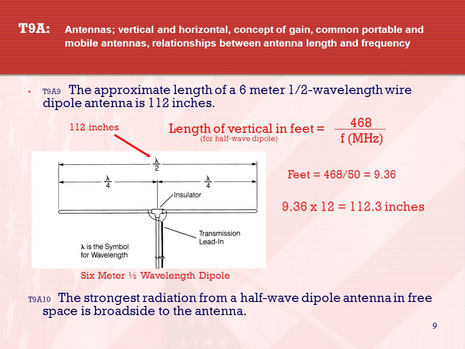 9 9 T9A: Antennas; vertical and horizontal, concept of gain, common portable and mobile antennas, relationships between antenna length and frequency T