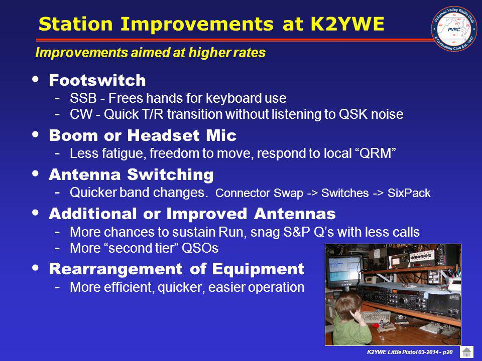 K2YWE Little Pistol 03-2014 - p19 Better Operating Efficiency Boom Mic & Footswitch Life is Good.