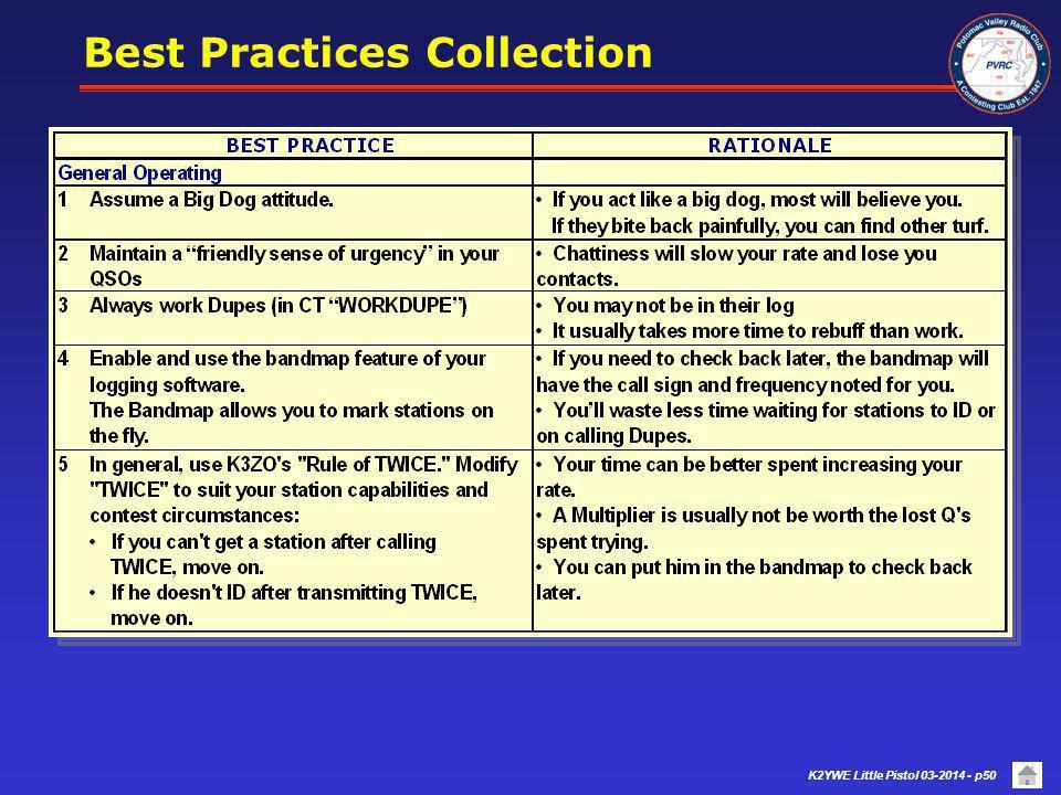 K2YWE Little Pistol 03-2014 - p49 Best Practices Collection Appendix A