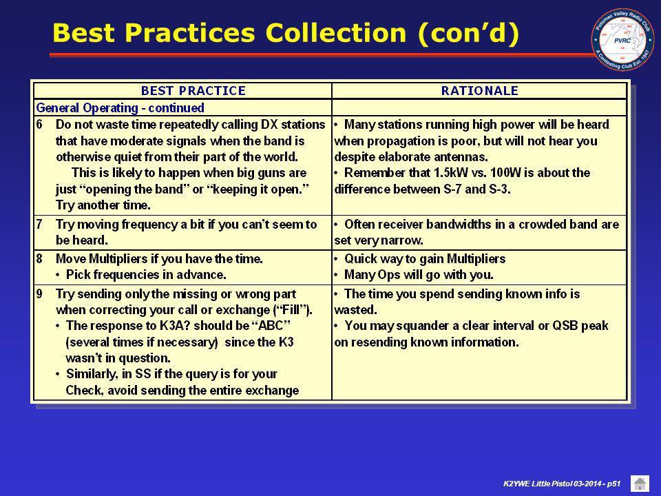K2YWE Little Pistol 03-2014 - p50 Best Practices Collection