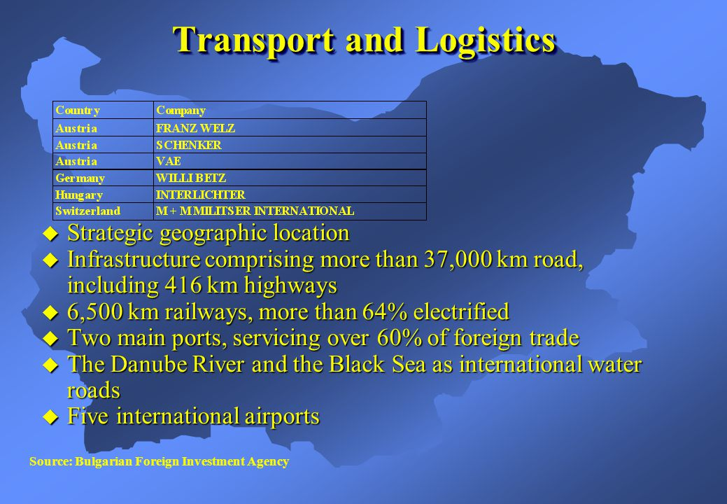 Transport and Logistics Strategic geographic location Strategic geographic location Infrastructure comprising more than 37,000 km road, including 416 km highways Infrastructure comprising more than 37,000 km road, including 416 km highways 6,500 km railways, more than 64% electrified 6,500 km railways, more than 64% electrified Two main ports, servicing over 60% of foreign trade Two main ports, servicing over 60% of foreign trade The Danube River and the Black Sea as international water roads The Danube River and the Black Sea as international water roads Five international airports Five international airports Source: Bulgarian Foreign Investment Agency