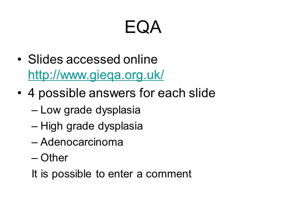 EQA Slides accessed online http://www.gieqa.org.uk/ http://www.gieqa.org.uk/ 4 possible answers for each slide –Low grade dysplasia –High grade dyspla