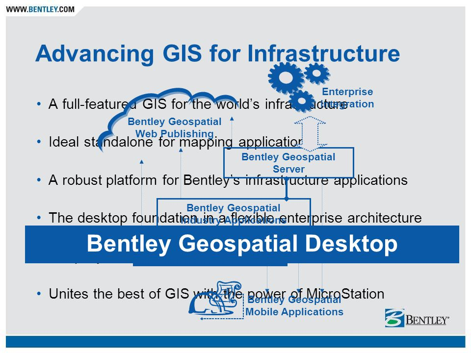 Advancing GIS for Infrastructure A full-featured GIS for the worlds infrastructure Ideal standalone for mapping applications A robust platform for Ben