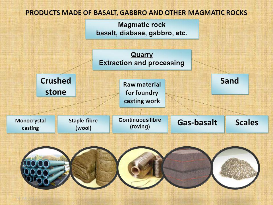 1. Basalt goods endurance is 15 times higher than of steel ones; 2.