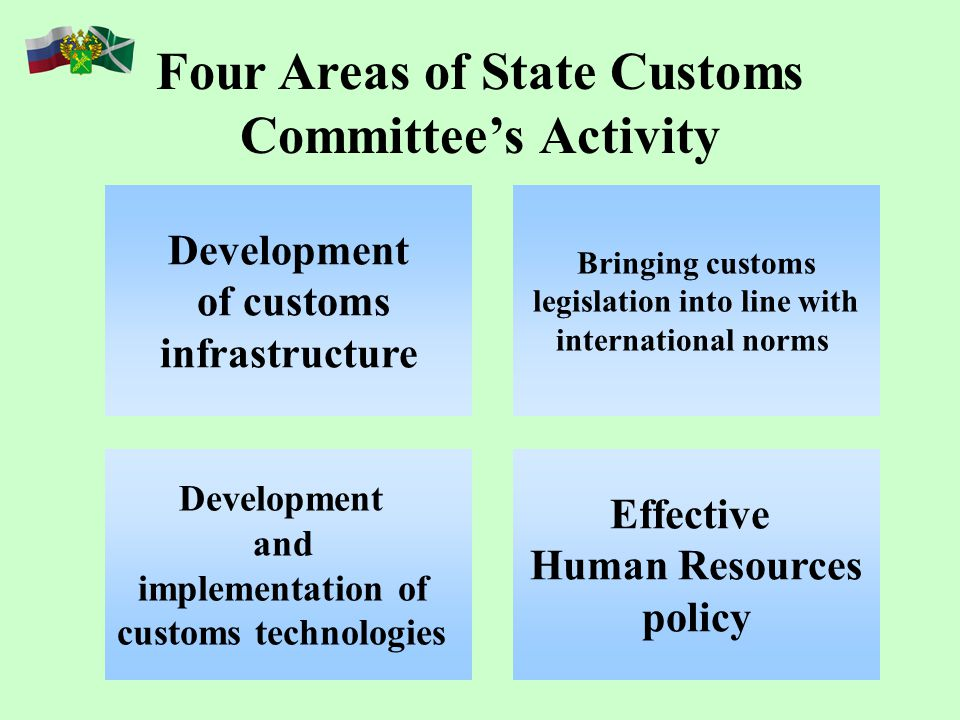 Four Areas of State Customs Committees Activity Effective Human Resources policy Development of customs infrastructure Bringing customs legislation in