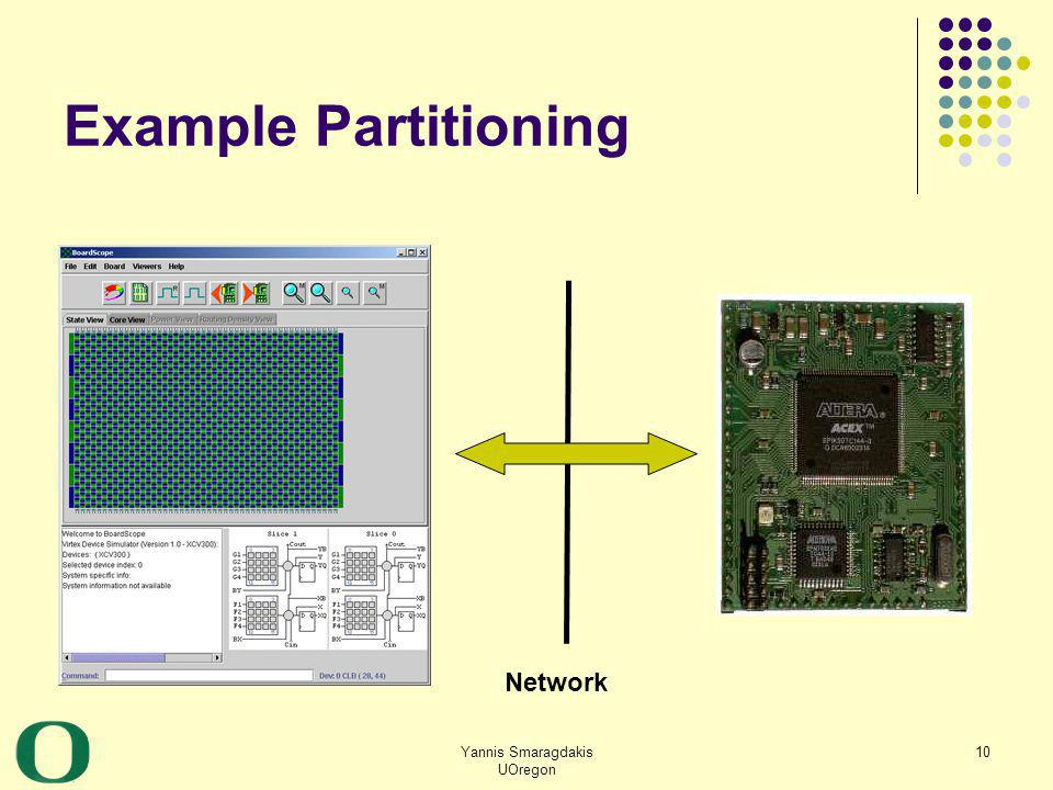 Yannis Smaragdakis UOregon 10 Example Partitioning Network