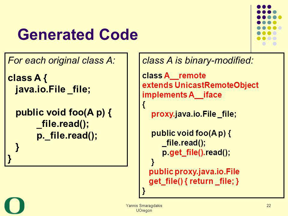 Yannis Smaragdakis UOregon 22 Generated Code For each original class A: class A { java.io.File _file; public void foo(A p) { _file.read(); p._file.rea
