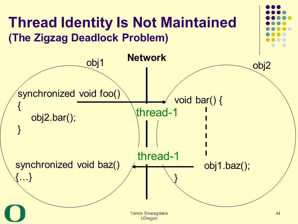 Yannis Smaragdakis UOregon 44 Thread Identity Is Not Maintained (The Zigzag Deadlock Problem) synchronized void foo() { obj2.bar(); } synchronized voi