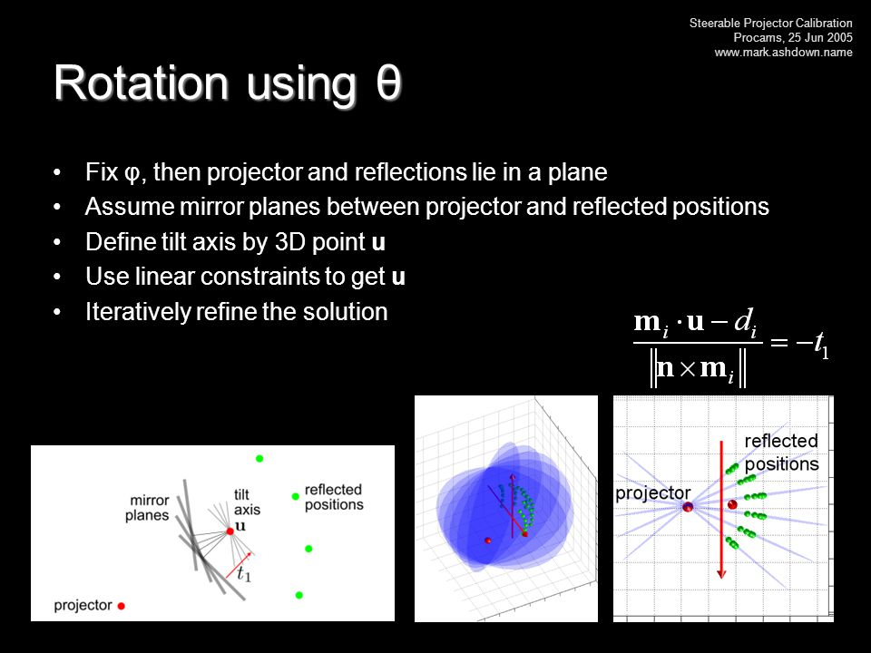 Steerable Projector Calibration Procams, 25 Jun 2005 www.mark.ashdown.name Rotation using θ Fix φ, then projector and reflections lie in a plane Assume mirror planes between projector and reflected positions Define tilt axis by 3D point u Use linear constraints to get u Iteratively refine the solution
