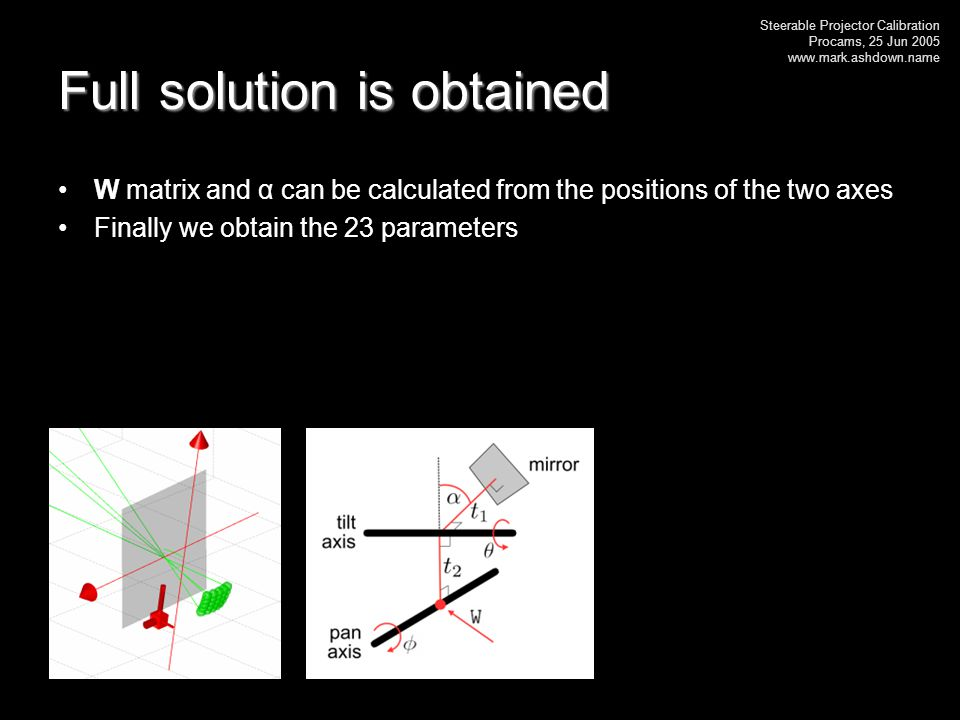 Steerable Projector Calibration Procams, 25 Jun 2005 www.mark.ashdown.name Full solution is obtained W matrix and α can be calculated from the positions of the two axes Finally we obtain the 23 parameters
