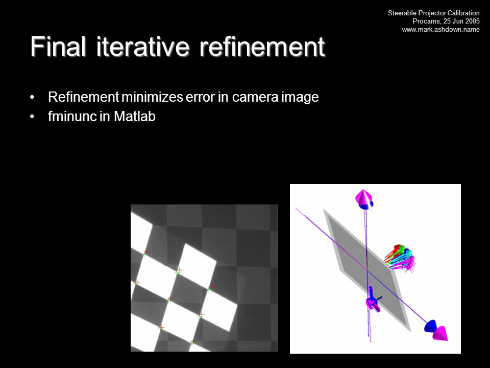 Steerable Projector Calibration Procams, 25 Jun 2005 www.mark.ashdown.name Final iterative refinement Refinement minimizes error in camera image fminunc in Matlab