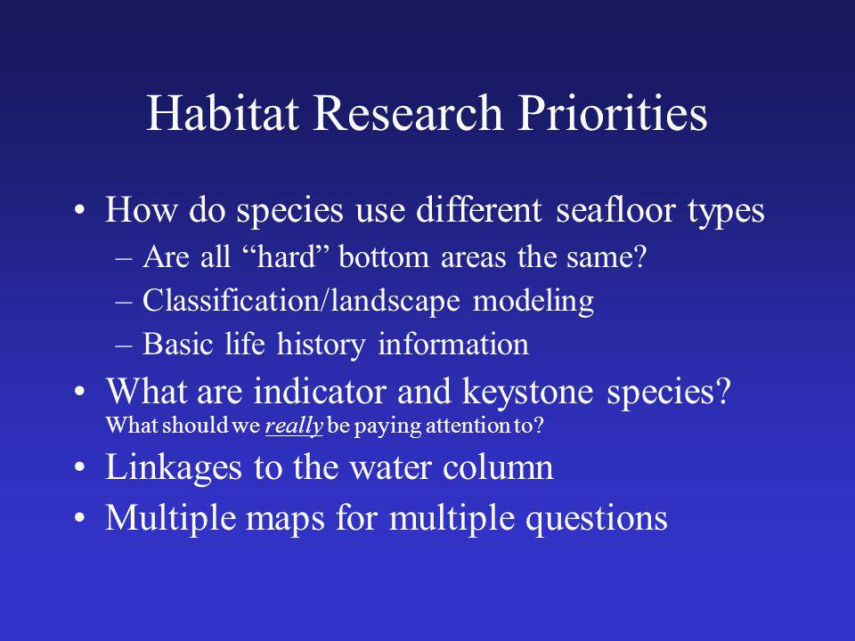 Habitat Research Priorities How do species use different seafloor types –Are all hard bottom areas the same.