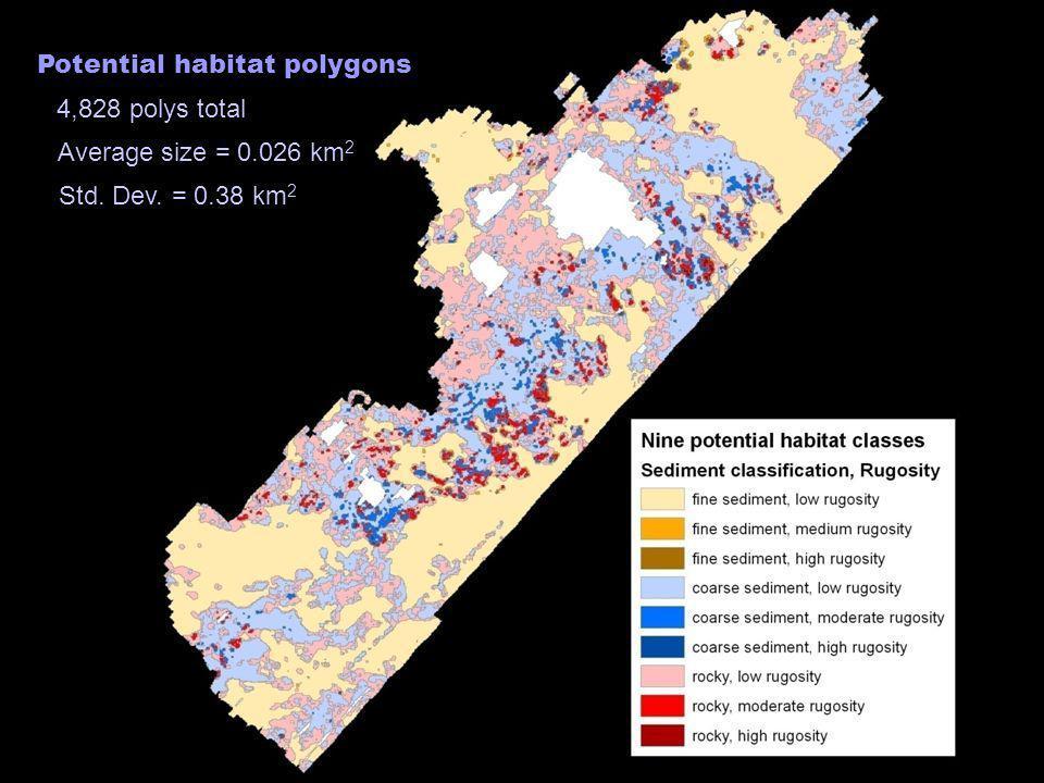 Potential habitat polygons 4,828 polys total Average size = 0.026 km 2 Std. Dev. = 0.38 km 2