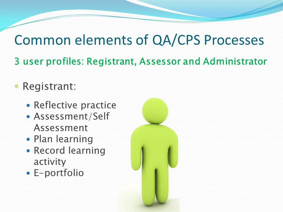 Common elements of QA/CPS Processes Registrant: Reflective practice Assessment/Self Assessment Plan learning Record learning activity E-portfolio 3 user profiles: Registrant, Assessor and Administrator