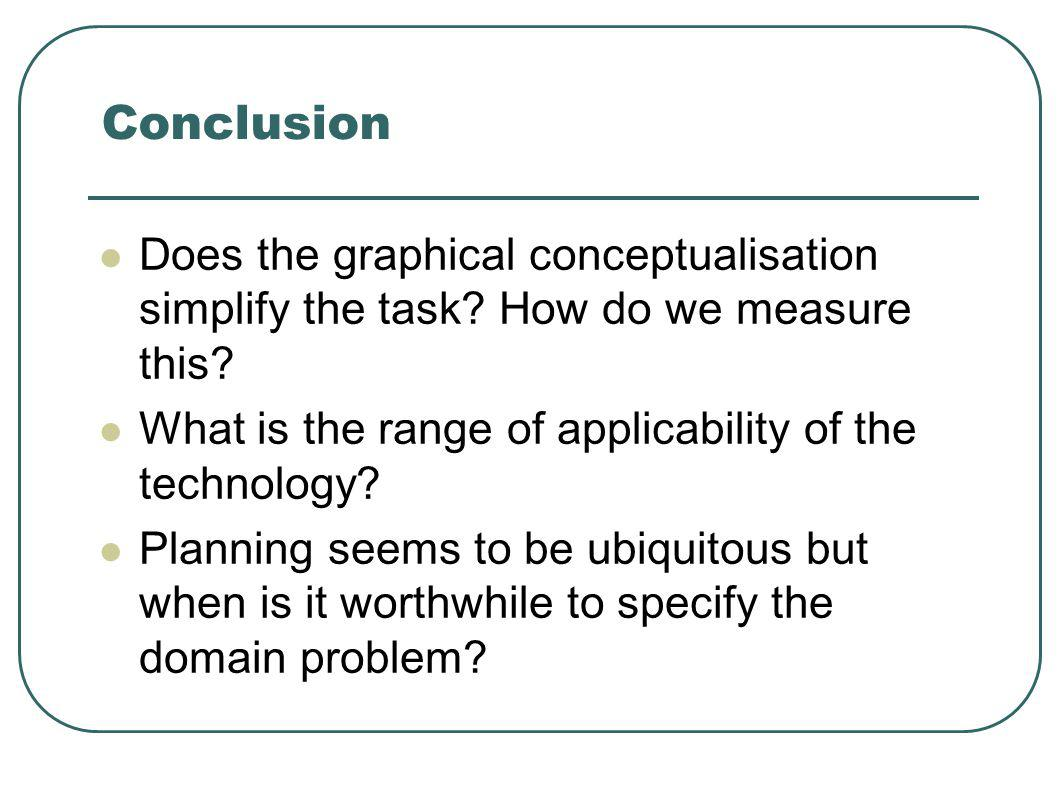 Conclusion Does the graphical conceptualisation simplify the task? How do we measure this? What is the range of applicability of the technology? Plann