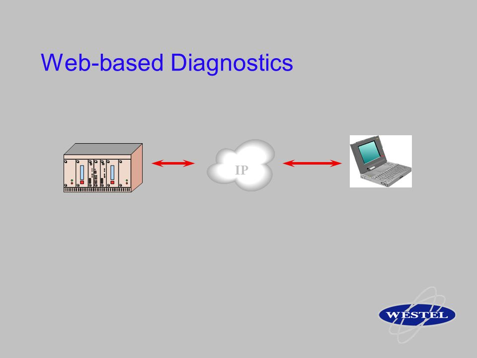 Web-based Diagnostics IP