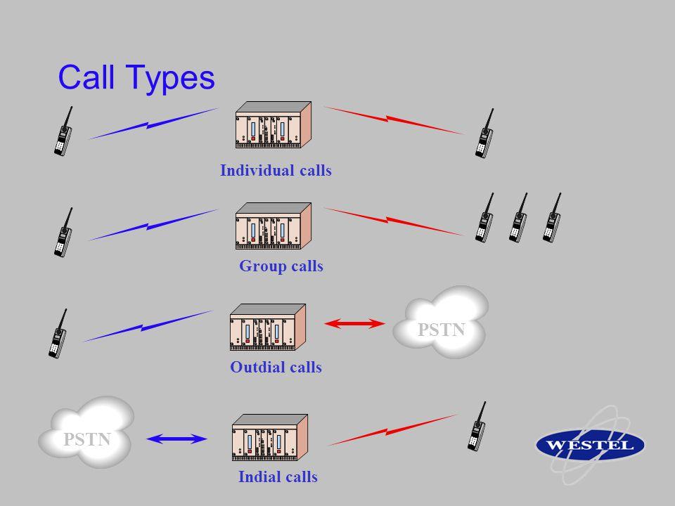 Call Types Individual calls Group calls Outdial calls PSTN Indial calls PSTN