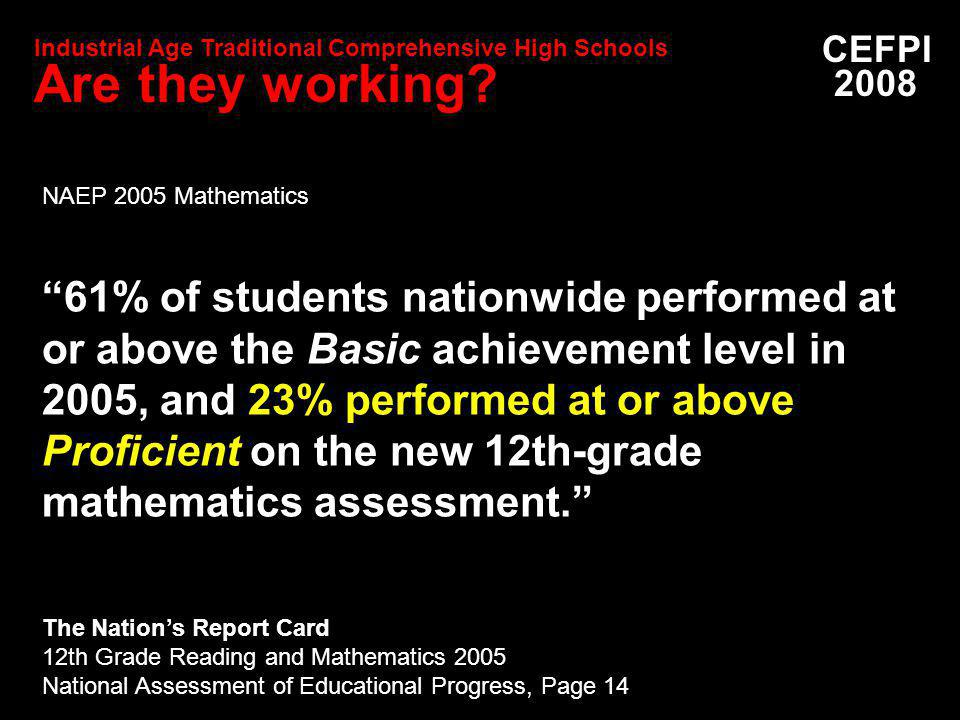 61% of students nationwide performed at or above the Basic achievement level in 2005, and 23% performed at or above Proficient on the new 12th-grade mathematics assessment.