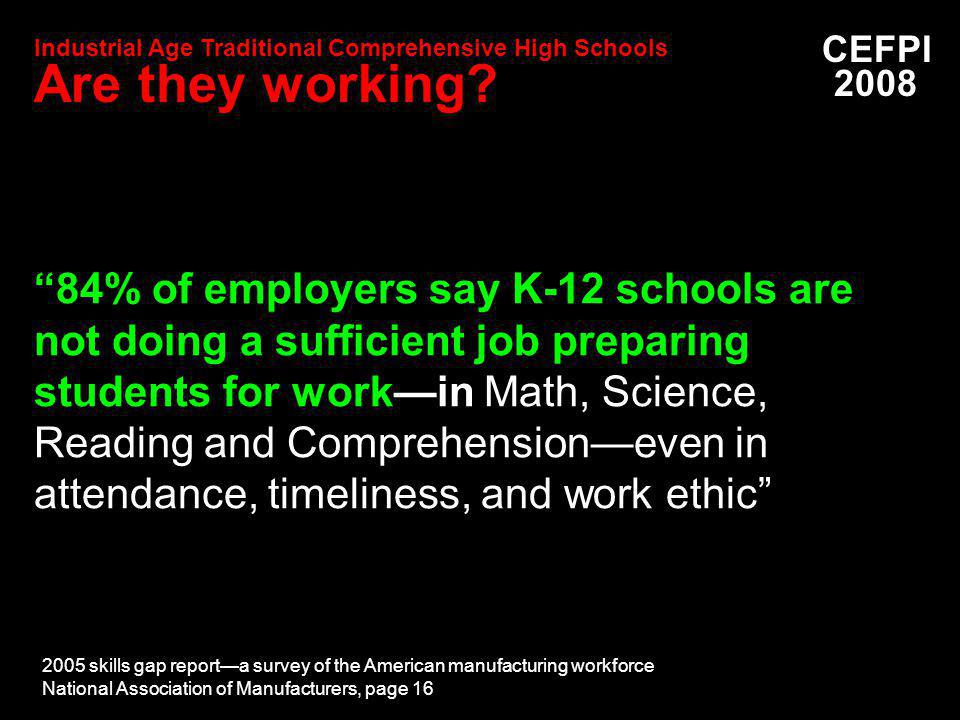 84% of employers say K-12 schools are not doing a sufficient job preparing students for workin Math, Science, Reading and Comprehensioneven in attendance, timeliness, and work ethic 2005 skills gap reporta survey of the American manufacturing workforce National Association of Manufacturers, page 16 CEFPI 2008 Industrial Age Traditional Comprehensive High Schools Are they working