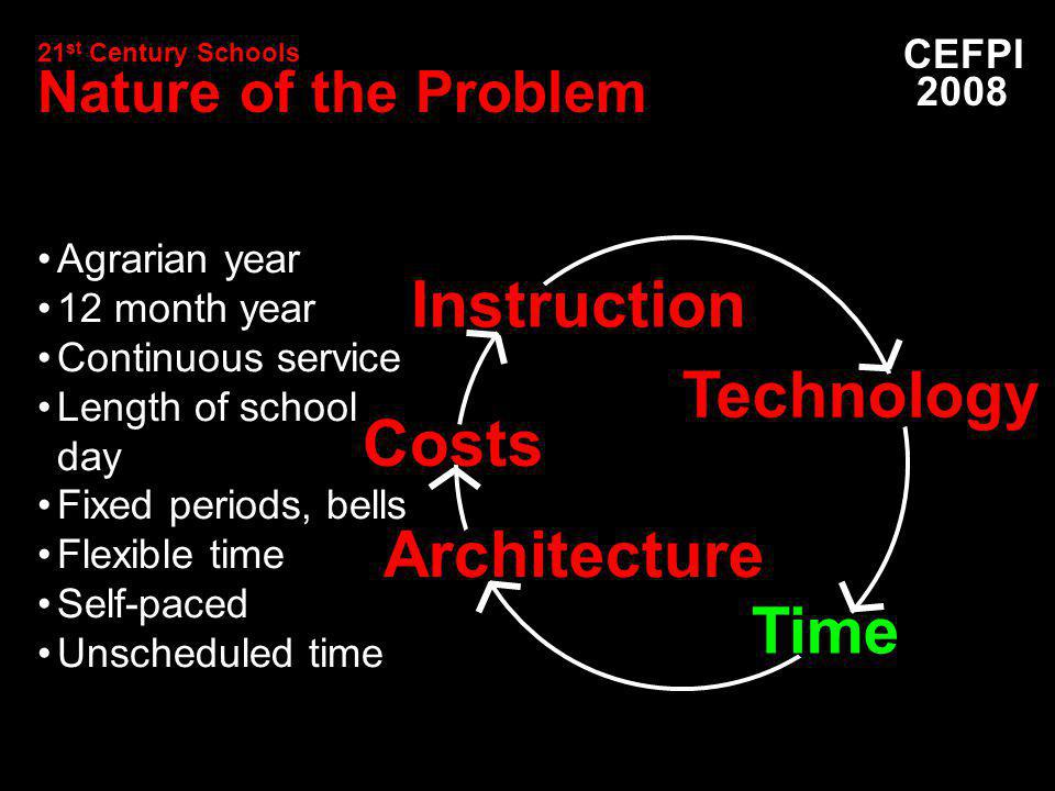 Instruction Technology Time Architecture Costs Agrarian year 12 month year Continuous service Length of school day Fixed periods, bells Flexible time Self-paced Unscheduled time CEFPI 2008 21 st Century Schools Nature of the Problem