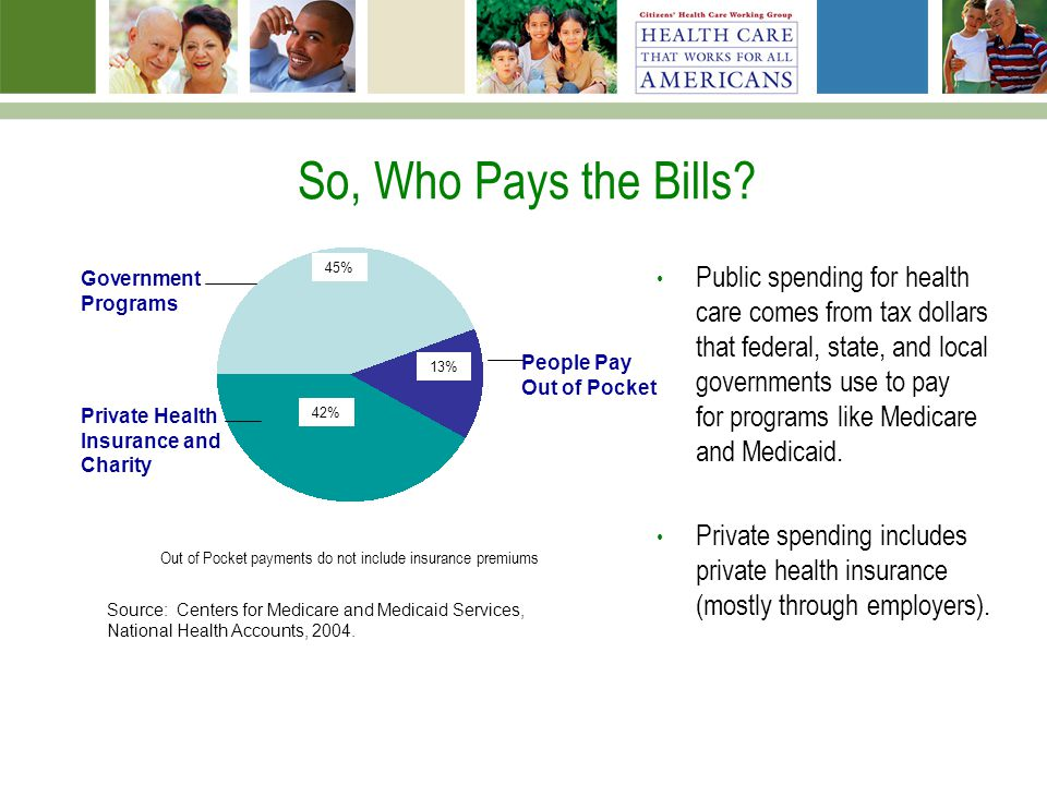 So, Who Pays the Bills? Public spending for health care comes from tax dollars that federal, state, and local governments use to pay for programs like