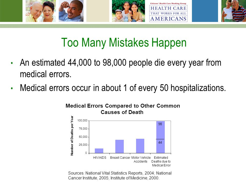 Too Many Mistakes Happen An estimated 44,000 to 98,000 people die every year from medical errors. Medical errors occur in about 1 of every 50 hospital