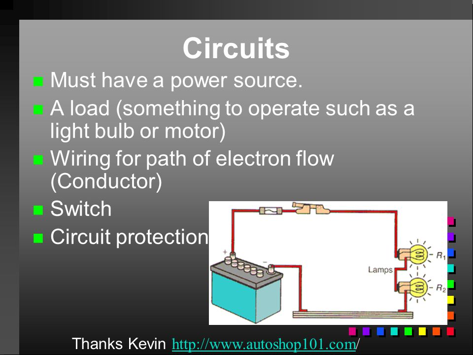 Circuits n n Must have a power source. n n A load (something to operate such as a light bulb or motor) n n Wiring for path of electron flow (Conductor