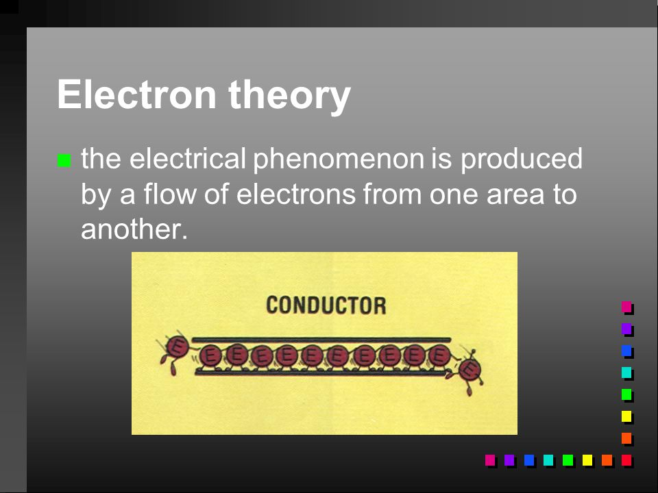Electron theory n n the electrical phenomenon is produced by a flow of electrons from one area to another.