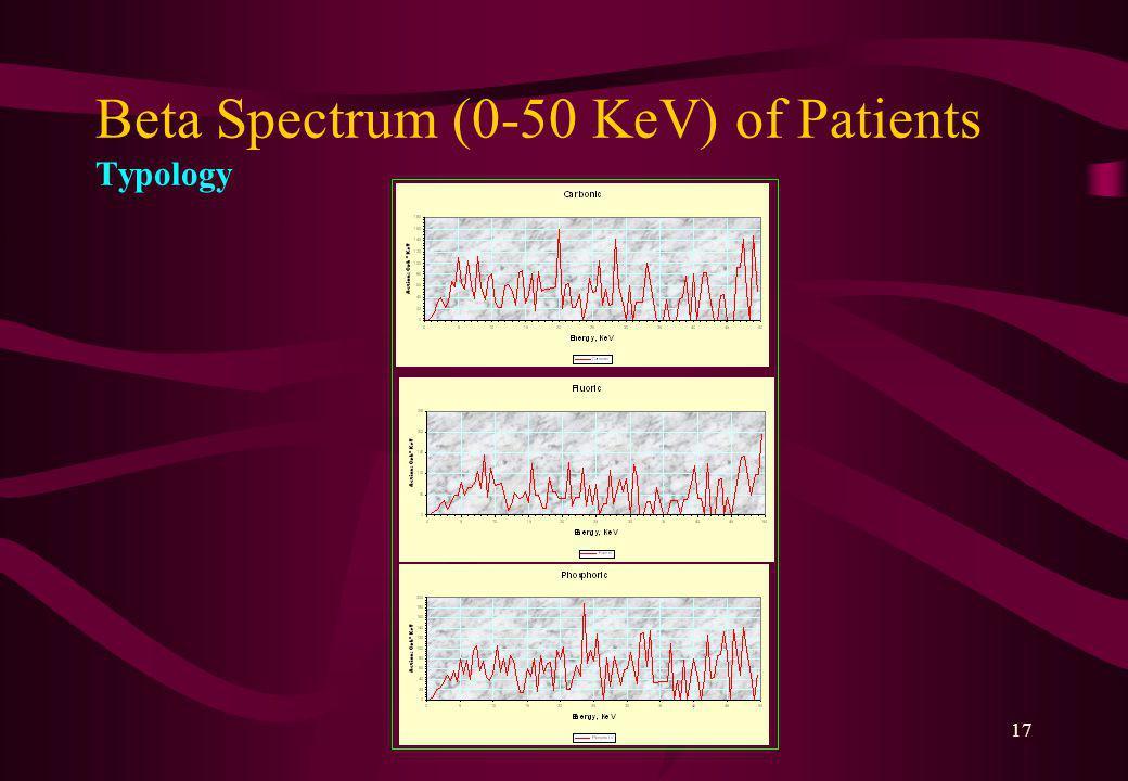 16 The Beta Spectrometer