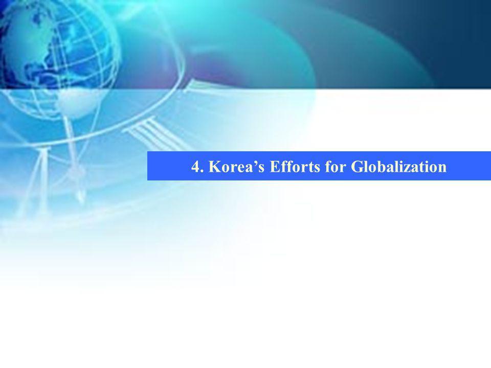 4. Koreas Efforts for Globalization