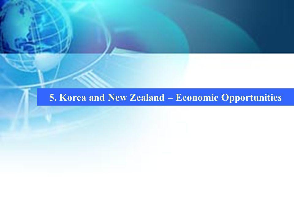 5. Korea and New Zealand – Economic Opportunities