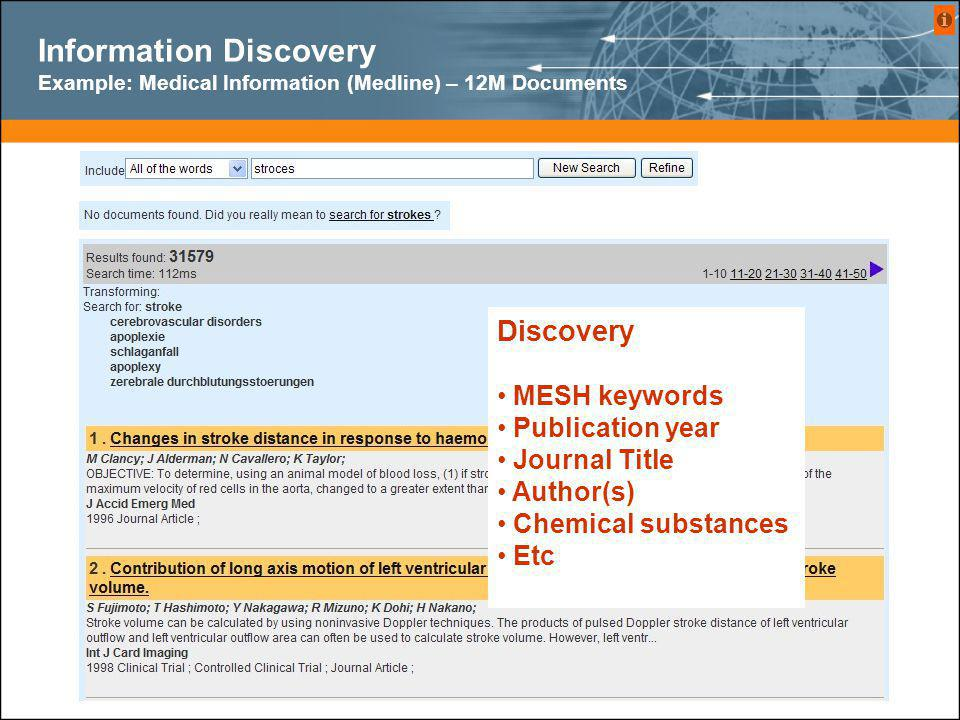 Information Discovery Example: Medical Information (Medline) – 12M Documents Discovery MESH keywords Publication year Journal Title Author(s) Chemical substances Etc