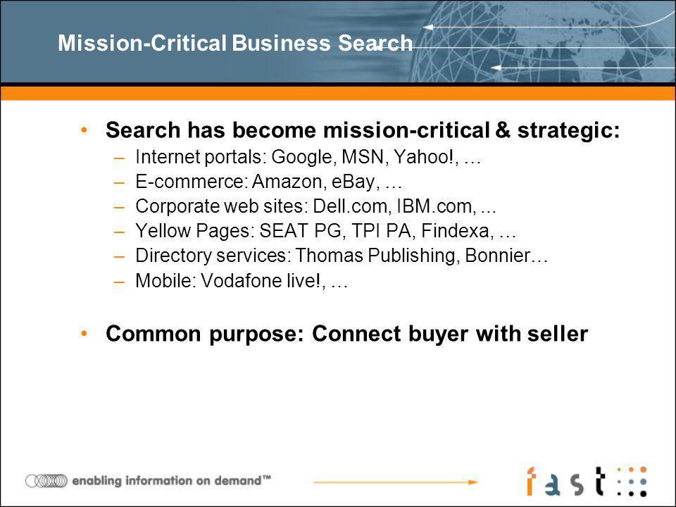 Mission-Critical Business Search Search has become mission-critical & strategic: –Internet portals: Google, MSN, Yahoo!, … –E-commerce: Amazon, eBay, … –Corporate web sites: Dell.com, IBM.com,...