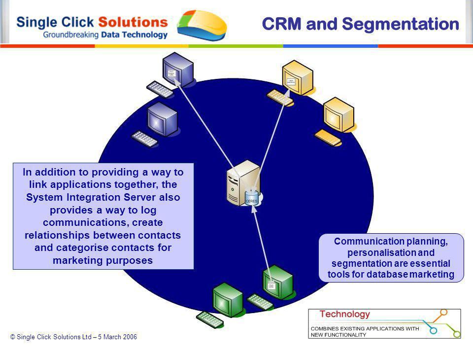 © Single Click Solutions Ltd – 5 March 2006 In addition to providing a way to link applications together, the System Integration Server also provides a way to log communications, create relationships between contacts and categorise contacts for marketing purposes Communication planning, personalisation and segmentation are essential tools for database marketing