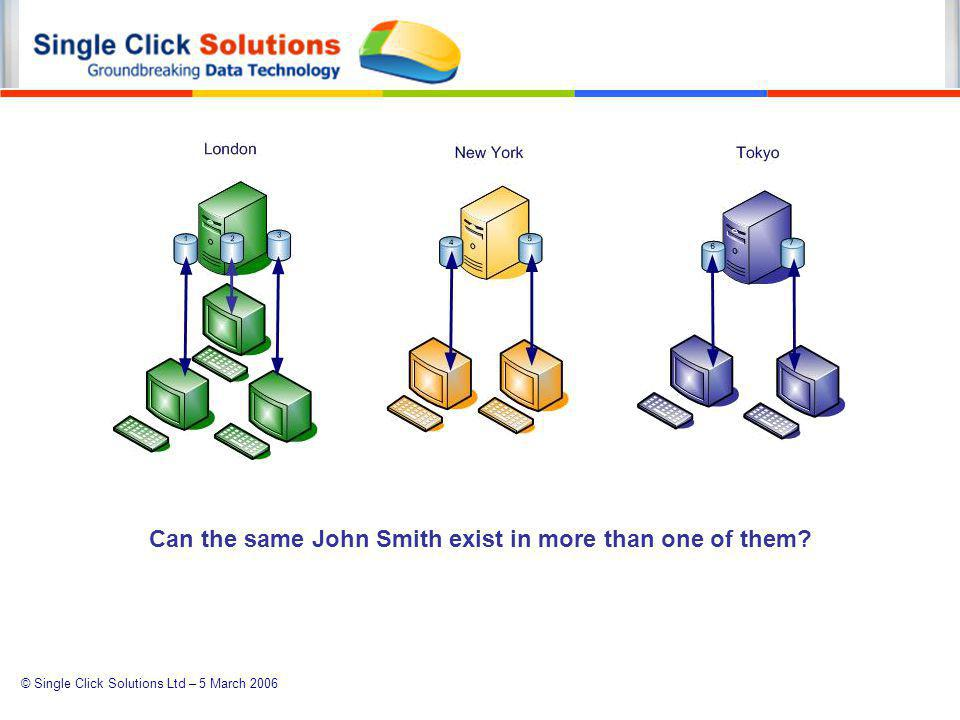 © Single Click Solutions Ltd – 5 March 2006 Can the same John Smith exist in more than one of them