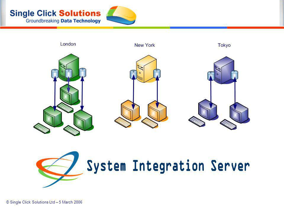 © Single Click Solutions Ltd – 5 March 2006