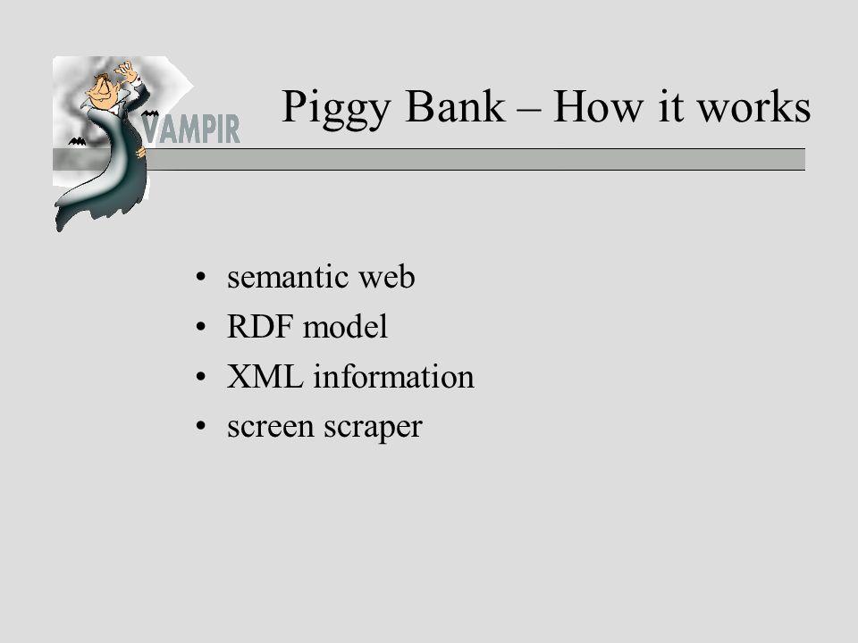 Piggy Bank – How it works semantic web RDF model XML information screen scraper