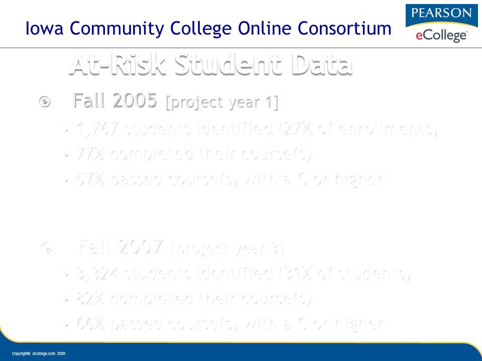 Copyright© eCollege.com 2008 Iowa Community College Online Consortium